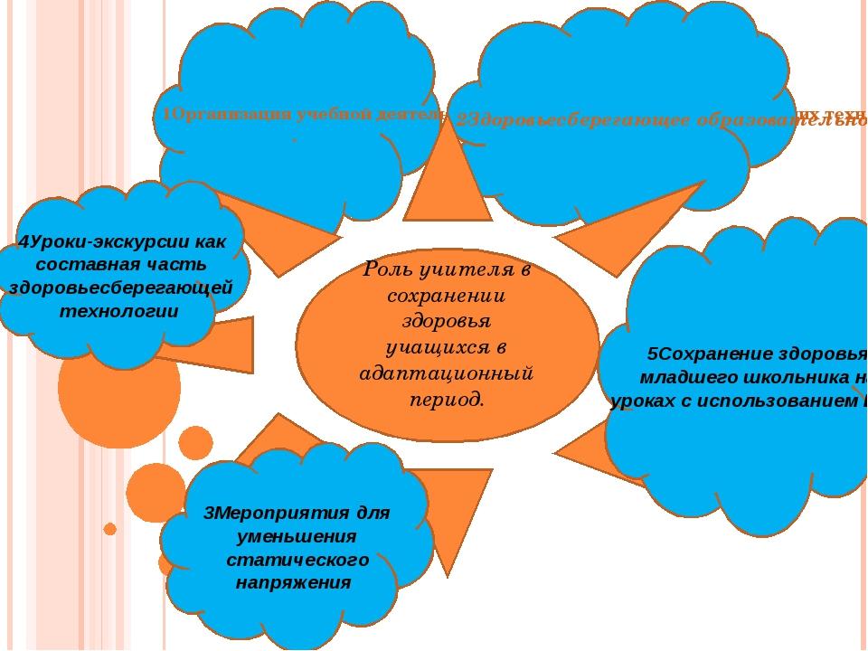 1Организация учебной деятельности в условиях здоровьесберегающих технологий....