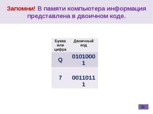 Как кодируется информация в компьютере? Запомни! В памяти компьютера информац