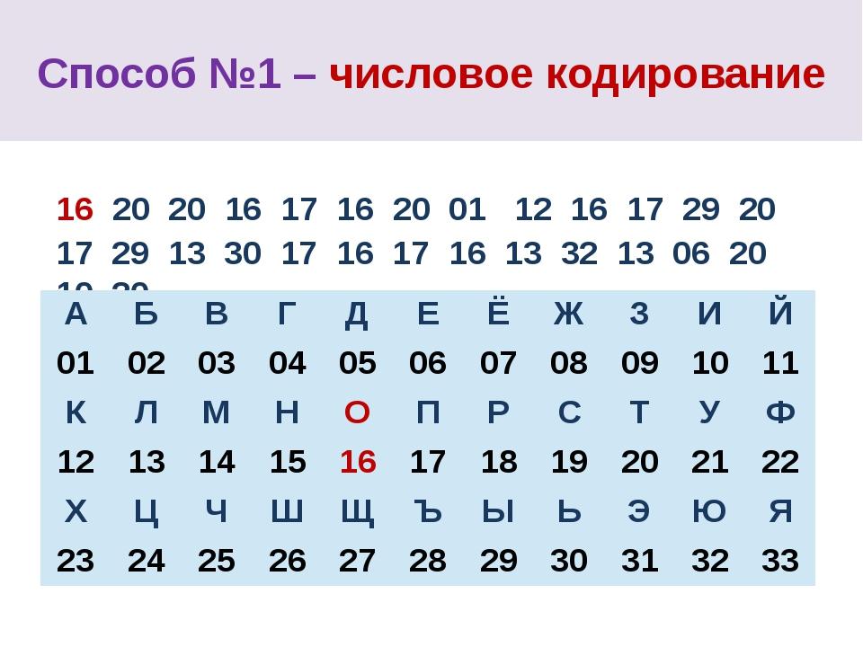 16 20 20 16 17 16 20 01 12 16 17 29 20 17 29 13 30 17 16 17 16 13 32 13 06 20...