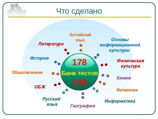 Что сделано Банк тестов Основы информационной культуры География Русский язык...