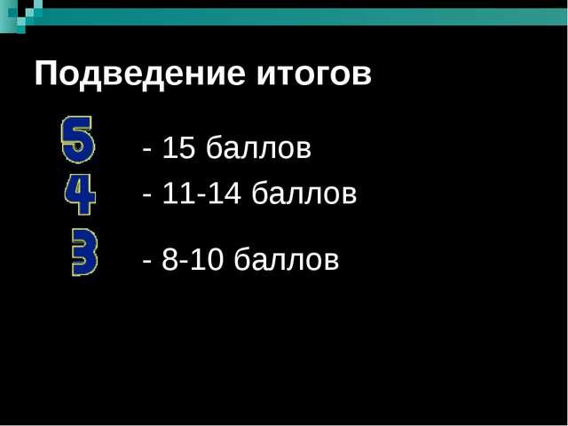 Подведение итогов - 15 баллов - 11-14 баллов - 8-10 баллов