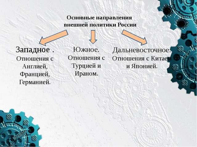 Основные направления внешней политики России Западное . Отношения с Англией,...