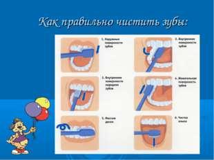 Как правильно чистить зубы: