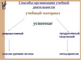 Способы организации учебной деятельности учебный материал усвоение репродукти