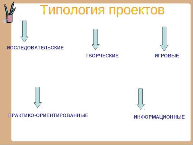 ИССЛЕДОВАТЕЛЬСКИЕ ТВОРЧЕСКИЕ ИГРОВЫЕ ПРАКТИКО-ОРИЕНТИРОВАННЫЕ ИНФОРМАЦИОННЫЕ