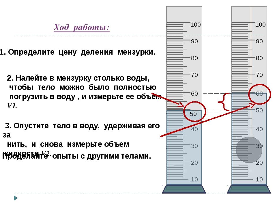 4. Проделайте то же самое с другим телом. Данные измерений и вычислений занес...