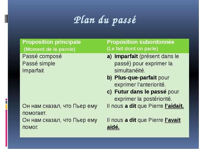 Plan du passé Propositionprincipale (Moment de la parole) Proposition subordo...