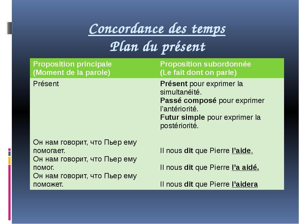 Concordance des temps Plan du présent Proposition principale (Moment de la pa...