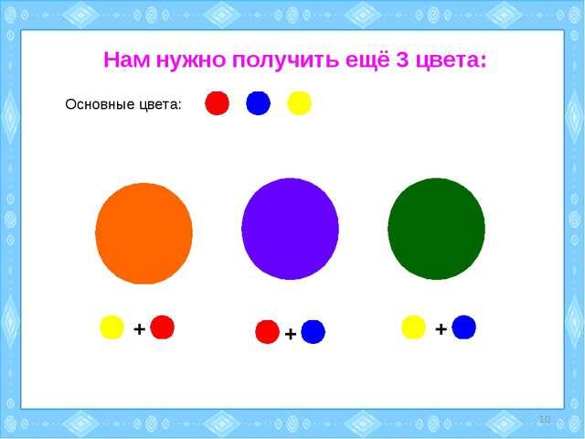 Нам нужно получить ещё 3 цвета: + + + * Основные цвета:
