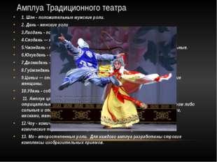 Амплуа Традиционного театра 1. Шэн - положительные мужские роли. 2. Дань - же