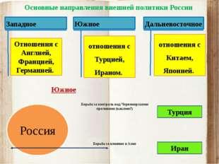 Россия Турция Иран Борьба за контроль над Черноморскими проливами (какими?) Б