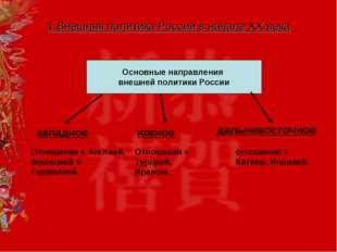 1.Внешняя политика России в начале XX века Основные направления внешней полит