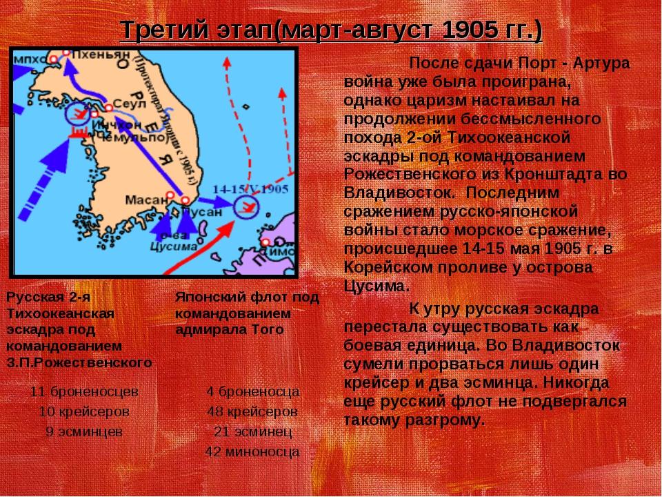 Третий этап(март-август 1905 гг.) После сдачи Порт - Артура война уже была п...