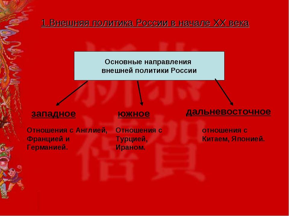 1.Внешняя политика России в начале XX века Основные направления внешней полит...