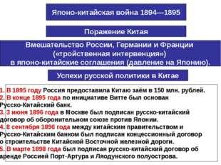 Японо-китайская война 1894—1895 Поражение Китая Вмешательство России, Германи