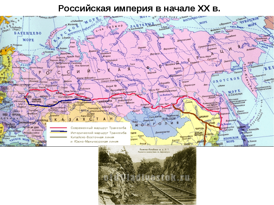 Российская империя в начале XX в.