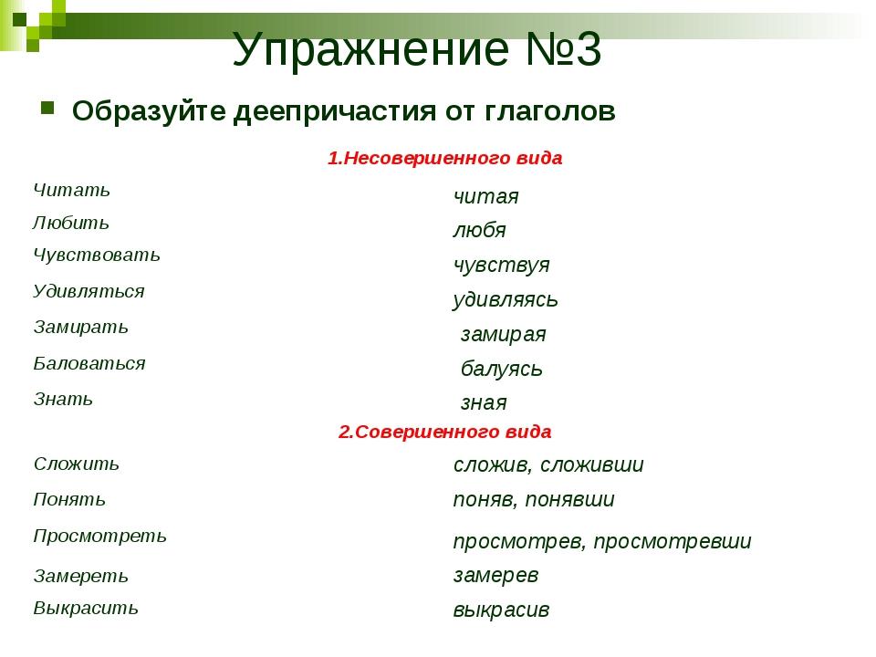 Упражнение №3 Образуйте деепричастия от глаголов читая любя чувствуя удивляяс...