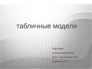 табличные модели Подготовил учитель информатики МКОУ Морозовская СОШ Цимбалис
