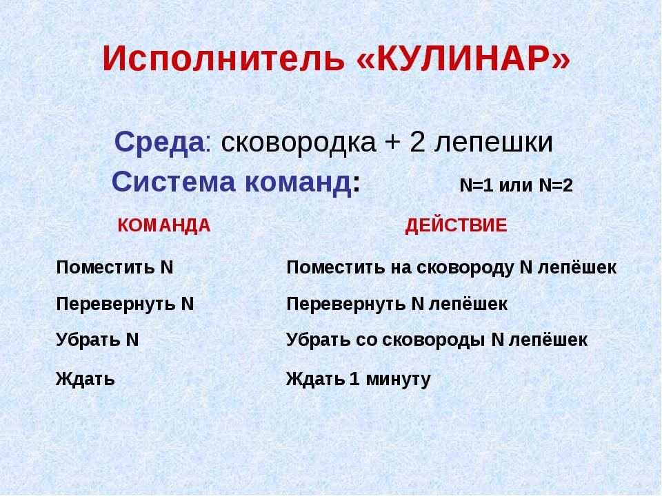 Исполнитель «КУЛИНАР» Среда: сковородка + 2 лепешки Система команд: N=1 или N...