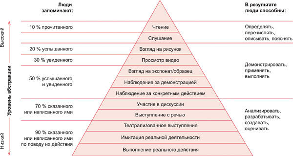 http://www.hr-academy.ru/img/own_images/Lessons_T_D/f474533dc9018a0639655370eccb0c6c.jpg