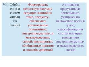 VII Обобщение и систематизация знаний Формировать целостную систему ведущих