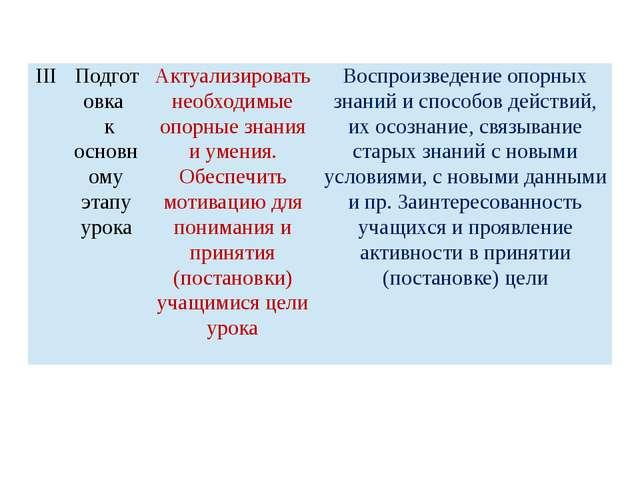 III Подготовка к основному этапу урока Актуализировать необходимые опорные з...