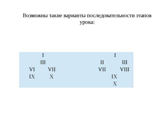 Возможны такие варианты последовательности этапов урока: I  I III II III V...