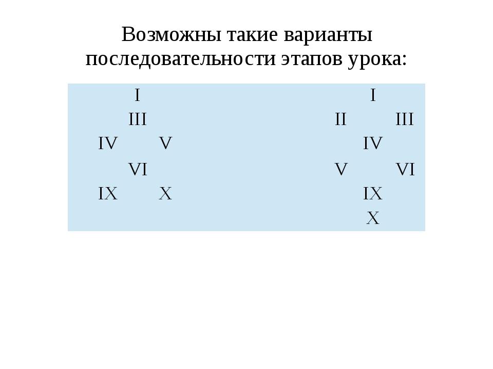Возможны такие варианты последовательности этапов урока: I  I III II III IV...