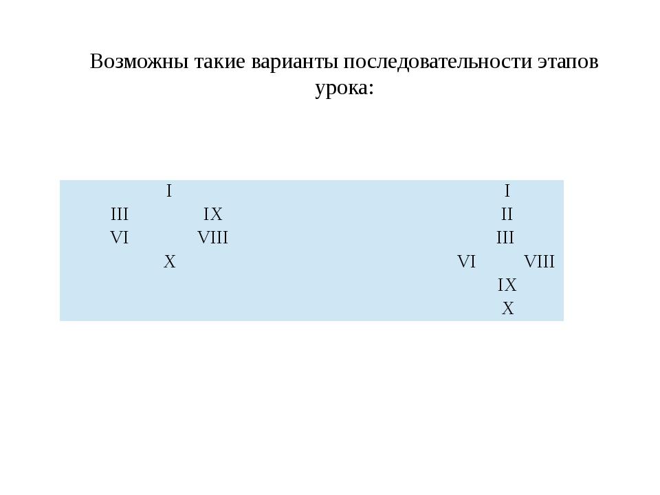 Возможны такие варианты последовательности этапов урока: I  I III IX II VI...