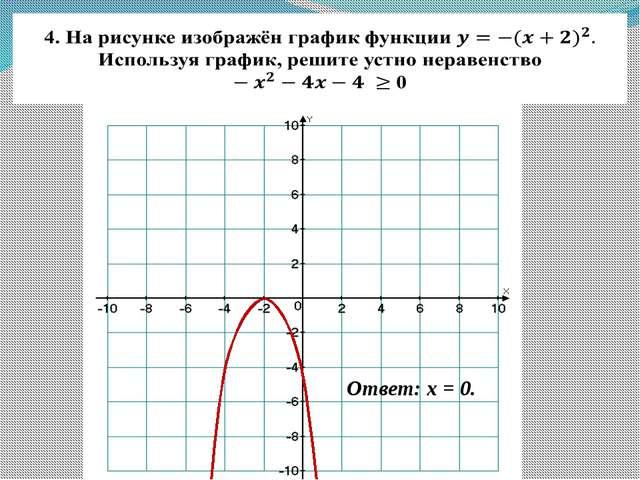 Ответ: x = 0. Антонова Г.В.,ГБОУ гимназия №1 г.Похвистнево
