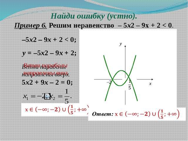 Найди ошибку (устно). Пример 6. Решим неравенство – 5х2 – 9х + 2 < 0. –5x2 –...