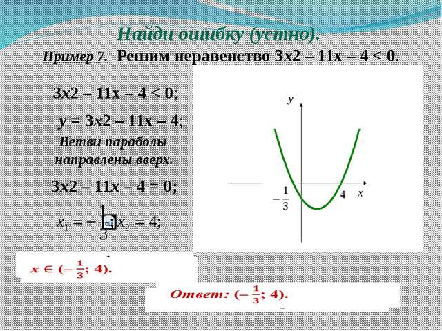 Найди ошибку (устно). Пример 7. Решим неравенство 3х2 – 11х – 4 < 0. 3х2 – 11...