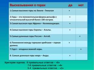 Критерии оценки: 8 правильных ответов – «5» 7-6 правильных ответов - «4» 5-4