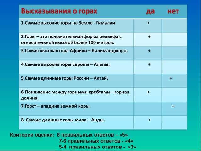 Критерии оценки: 8 правильных ответов – «5» 7-6 правильных ответов - «4» 5-4...