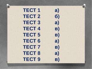 ТЕСТ 1 а) ТЕСТ 2 б) ТЕСТ 3 а) ТЕСТ 4 в) ТЕСТ 5 в) ТЕСТ 6 а) ТЕСТ 7 в) ТЕСТ 8