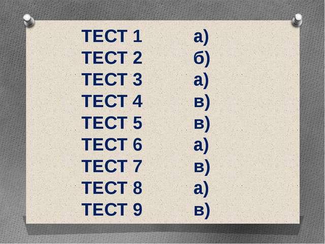 ТЕСТ 1 а) ТЕСТ 2 б) ТЕСТ 3 а) ТЕСТ 4 в) ТЕСТ 5 в) ТЕСТ 6 а) ТЕСТ 7 в) ТЕСТ 8...