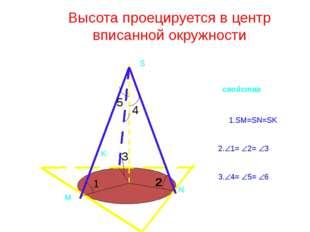 Высота проецируется в центр вписанной окружности свойства S M N K 1 2 3 4 5 1