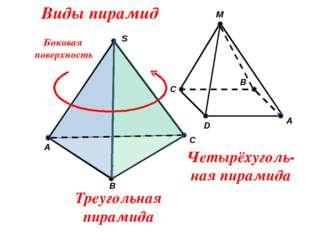 S C B A Виды пирамид A M D B C Треугольная пирамида Четырёхуголь- ная пирами