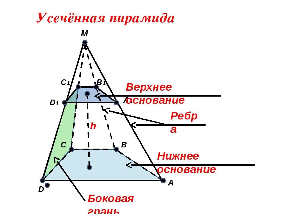 M C B D1 D A C1 A1 B1 Усечённая пирамида Верхнее основание Нижнее основание...