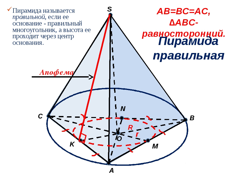 C B A S O M N K AB=BC=AC, ∆ABC-равносторонний. Пирамида правильная r R Апофе...