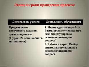 Этапы и сроки проведения проекта:     В Деятельность учителя Де