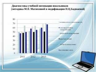 Диагностика учебной мотивации школьников (методика М.В. Матюхиной в модификац