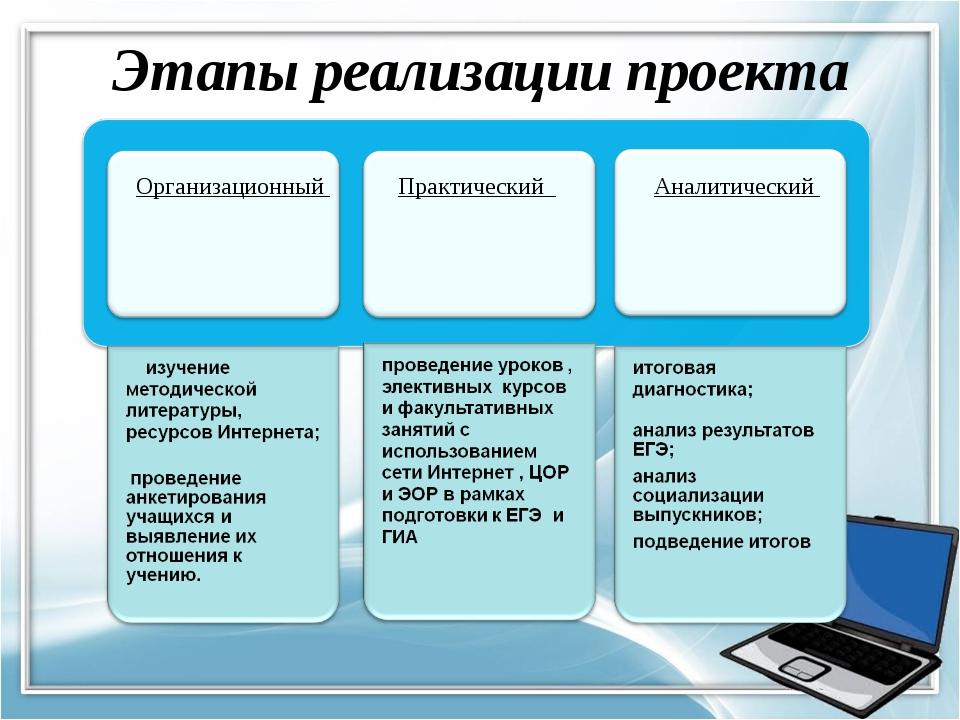 Этапы реализации проекта Организационный Практический Аналитический