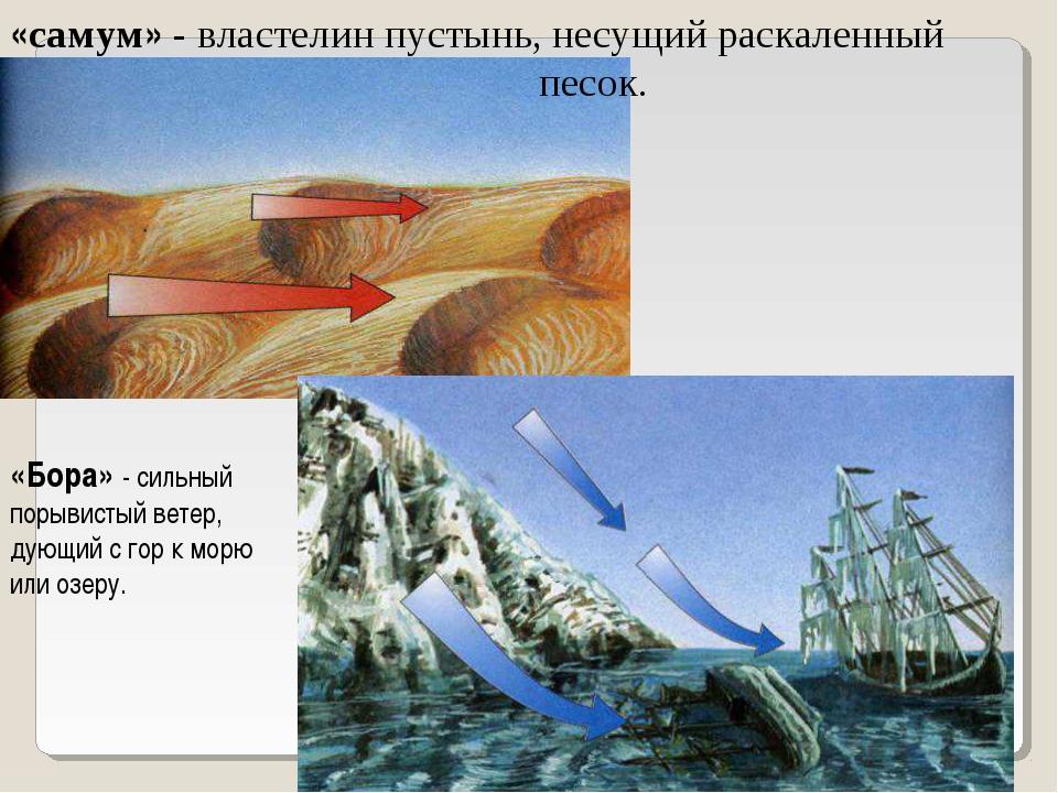 «самум» - властелин пустынь, несущий раскаленный песок. «Бора» - силь...