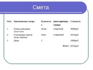 Смета Nп/пНаименование товараКоличествоЦена единицы товараСтоимость 1.Пл