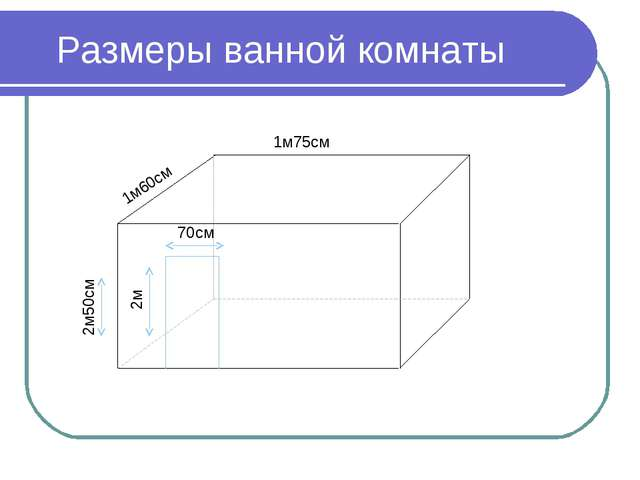 Размеры ванной комнаты 1м75см 1м60см 2м50см 70см 2м