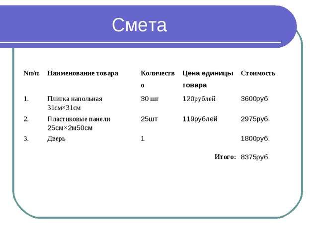 Смета Nп/пНаименование товараКоличествоЦена единицы товараСтоимость 1.Пл...