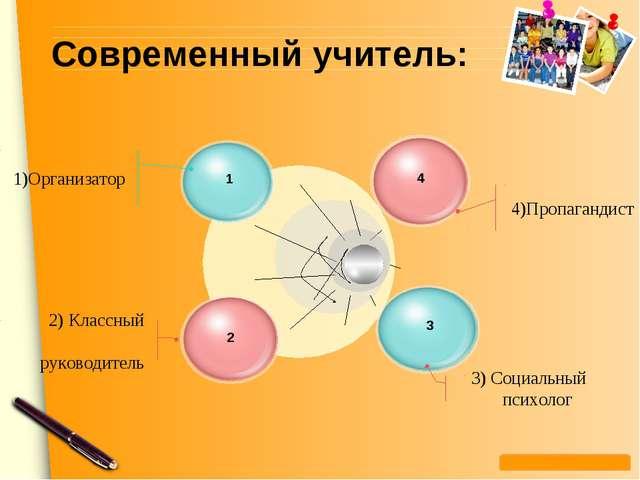 Современный учитель: 4)Пропагандист 1)Организатор 2) Классный руководитель 3)...