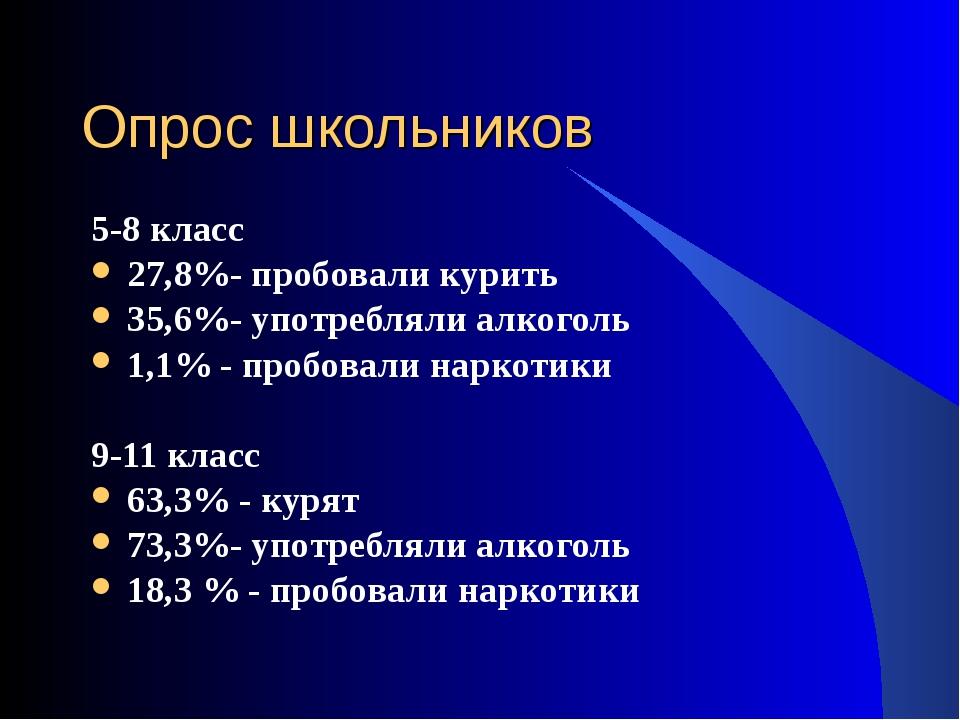 Опрос школьников 5-8 класс 27,8%- пробовали курить 35,6%- употребляли алкогол...