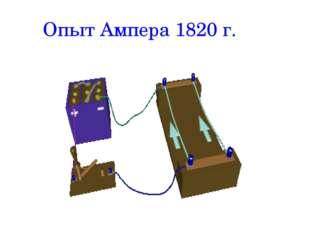 Опыт Ампера 1820 г.